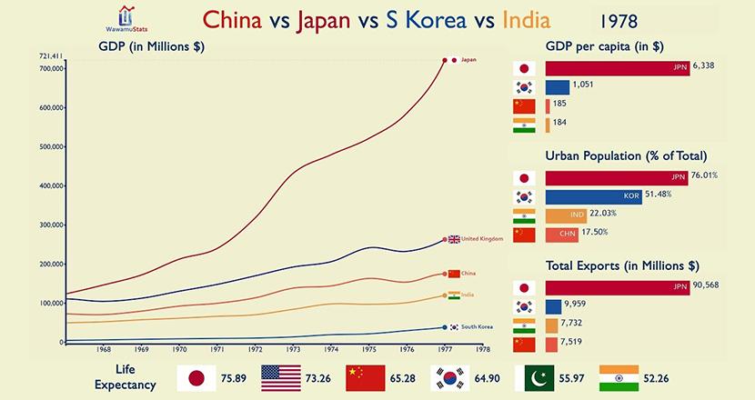 今後 韓国 経済