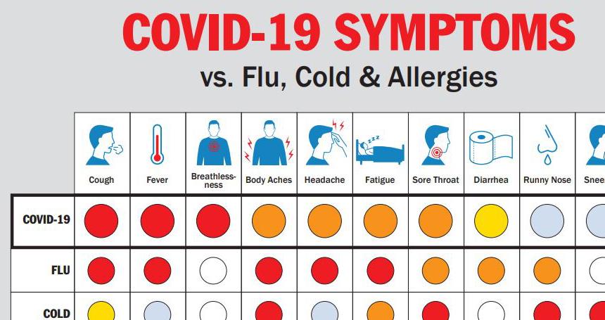 コロナ 風邪 症状